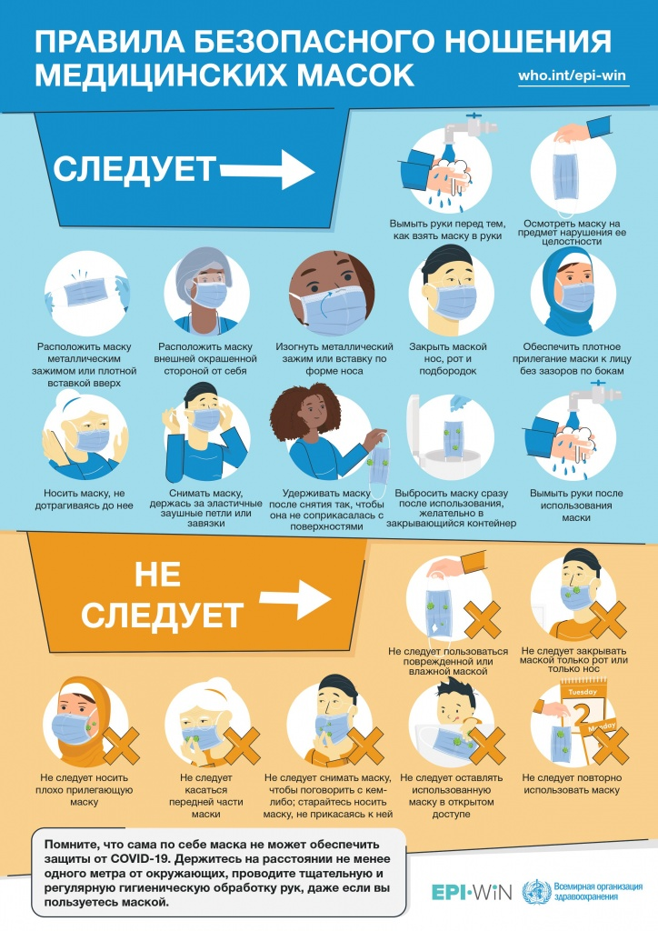medical-masks-infographic-ru.jpg